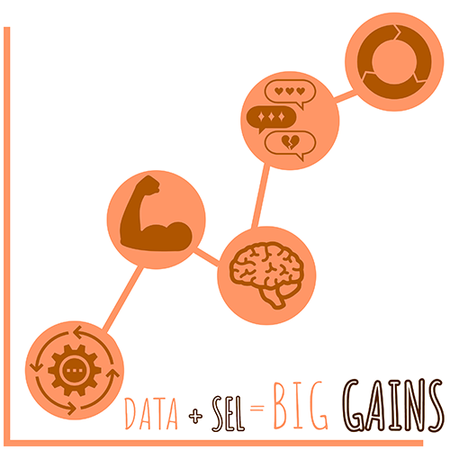 Data + SEL = Big Growth for Kids