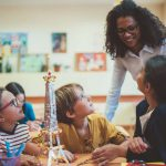 Practical Ways To Assess Climate And Social And Emotional Competence